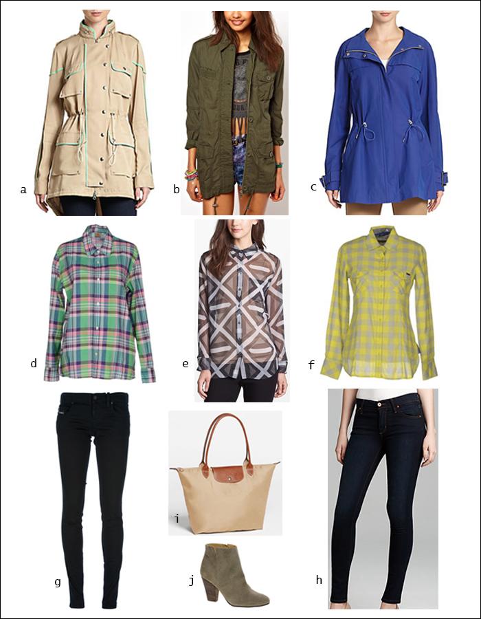 Parka-Edit, Parka, Anorak, Skinny Jeans, Shirt, Ankle boots, Tote, Longchamp, Le Pliage