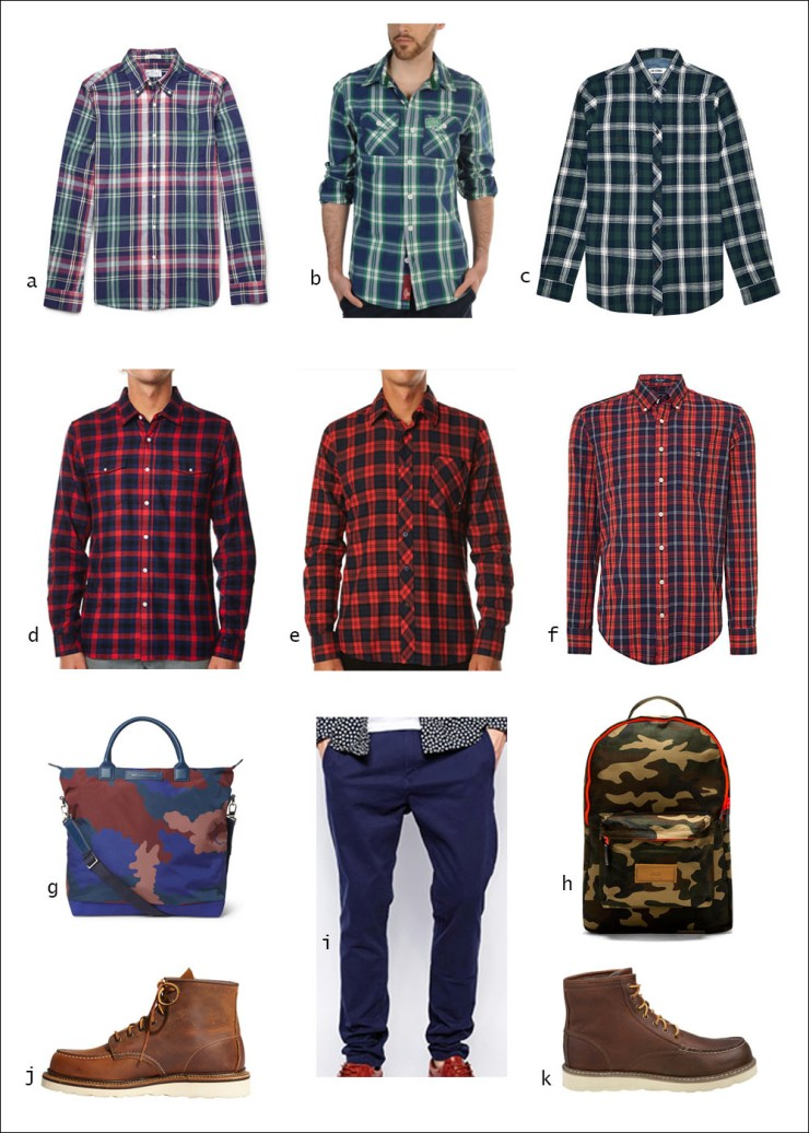 Checked shirts, plaid shirts, shirts, button-up, camo, bags, Backpack, moc boots, boots, chinos, men's wear, street style, your ensemble, yourensemble, yourensemble.com